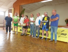 Bilan de la 3éme manche du challenge du Centre organisée par Baugy Cyclotourisme 16/17 juin 2018