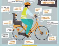 L'équipement obligatoire lorsque l'on circule à vélo